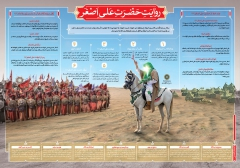 روایت حضرت علی اصغر علیه السلام