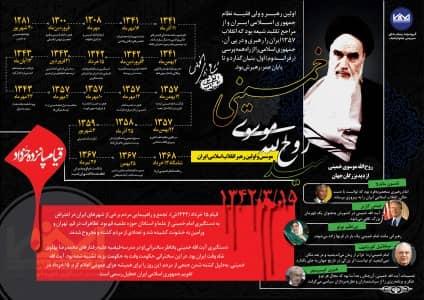 اینفوگرافیکبه مناسبت سالروز رحلت امام خمینی (ره) و قیام ۱۵ خرداد