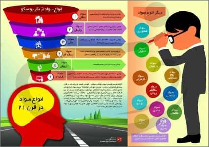 اینفوگرافیک سواد رسانه ای