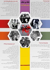 اینفوگرافیک قیام ۱۵ خرداد