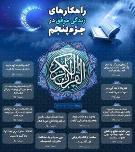 اینفوگرافیک راهکارهای زندگی موفق در جزء پنجم قرآن کریم