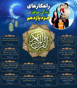 اینفوگرافیک راهکارهای زندگی موفق در قرآن کریم - جزء 11