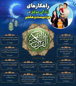 اینفوگرافیک راهکارهای زندگی موفق در قرآن کریم - جزء 28