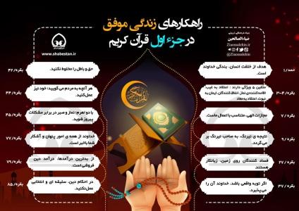 اینفوگرافیک راهکارهای زندگی موفق در جزء یک قرآن/ به تفکیک سوره