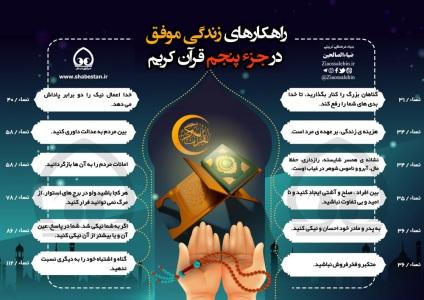اینفوگرافیک راهکارهای زندگی موفق در جزء 5 قرآن/ به تفکیک سوره