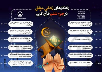 اینفوگرافیک راهکارهای زندگی موفق در جزء 6 قرآن/ به تفکیک سوره