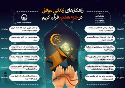 اینفوگرافیک راهکارهای زندگی موفق در جزء 8 قرآن/ به تفکیک سوره