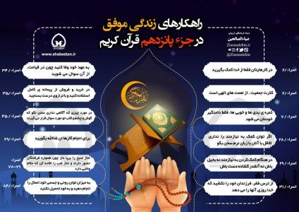 اینفوگرافیک راهکارهای زندگی موفق در جزء 15 قرآن/ به تفکیک سوره