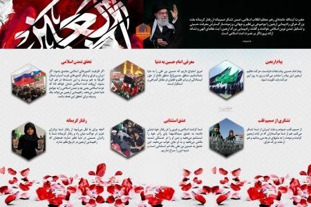 اینفوگرافیک   اربعین؛ نشانه اراده پروردگار بر نصرت امت اسلامی