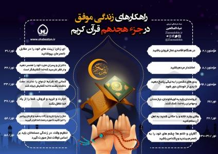 اینفوگرافیک راهکارهای زندگی موفق در جزء 18 قرآن/ به تفکیک سوره