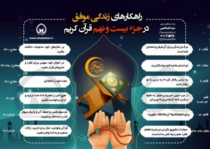 اینفوگرافیک راهکارهای زندگی موفق در جزء پانزدهم قرآن کریم کاری از شبستان