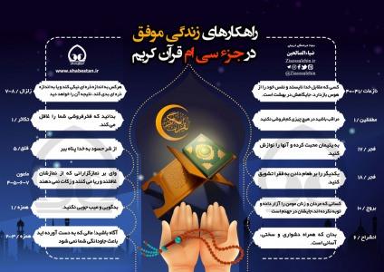 اینفوگرافیک راهکارهای زندگی موفق در جزء 30 قرآن/ به تفکیک سوره