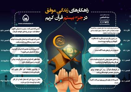 اینفوگرافیک راهکارهای زندگی موفق در جزء 20 قرآن/ به تفکیک سوره