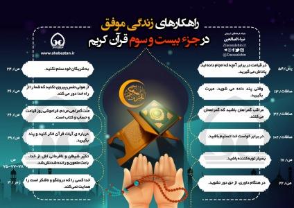 اینفوگرافیک راهکارهای زندگی موفق در جزء 23 قرآن/ به تفکیک سوره