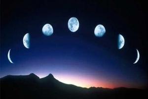 شبانه روز در ماه قمری