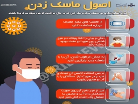 اصول ماسک زدن براي مقابله با کرونا