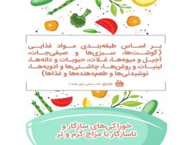 خوراکی های سازگار و ناسازگار ویژه دموی مزاج ها