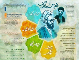 اینفوگرافیک عالم جاودان / شهید مطهری