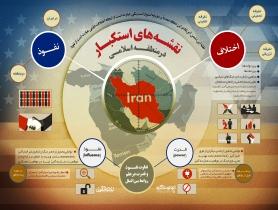 اینفوگرافیک نقشه های استکبار در منطقه اسلامی