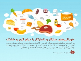 خوراکی های سازگار و ناسازگار ویژه صفراوی مزاج ها