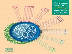 اینفوگرافیکشرح دعای قنوت نماز عید فطر