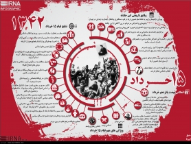 اینفوگرافیک قیام خونین 15 خرداد ماه 1342