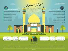 اینفوگرافیک, مسجد طراز اسلامی
